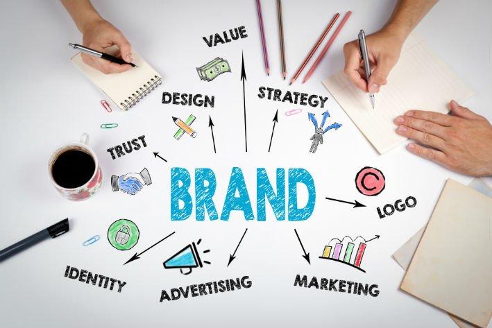 come si costruisce brand identity