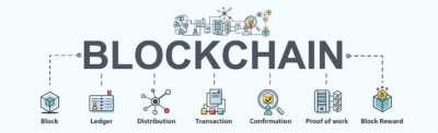 Blockchain cosa sono a cosa servono