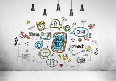 roi e social media strategy