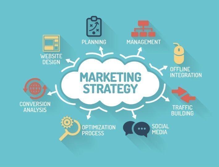 Tutte le aziende possono fare web marketing