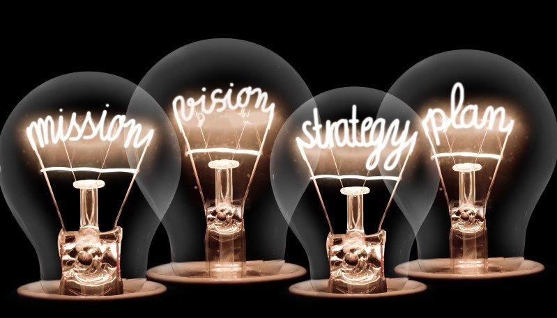 Dal marketing sul prodotto al marketing sui valori