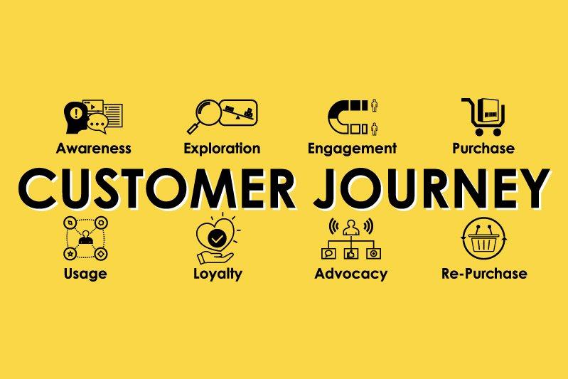 Customer Journey com'è cambiato
